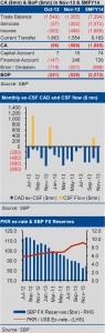 Economy Overview (Pakistan News) Pakistan