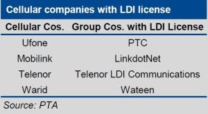 Corporate news (Pakistan news)