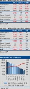 Economy Overview (Pakistan News) Account